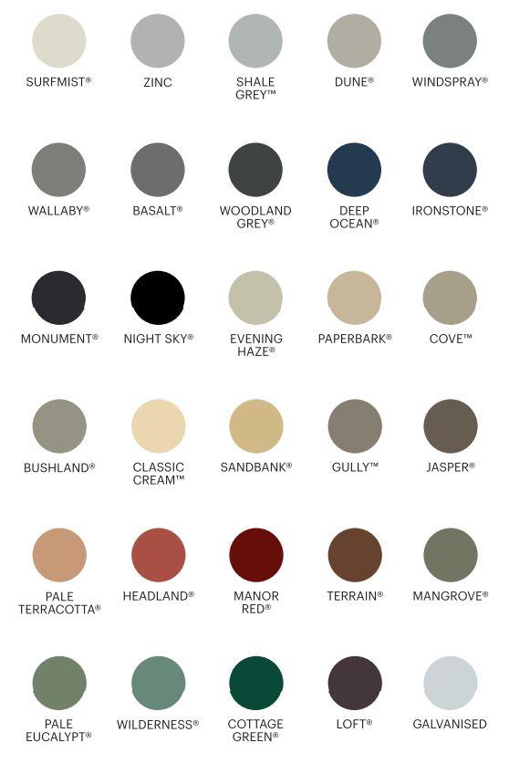 Gutter Mesh Blue Mountain Colour Chart